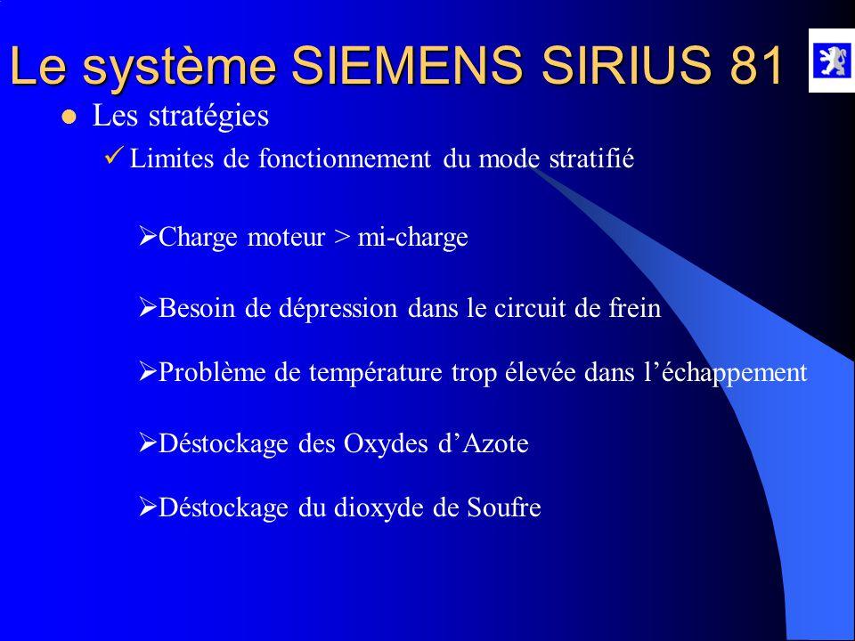 Le système SIEMENS SIRIUS 81  Les stratégies - Démarrage en homogène haute pression (70 bars). - Si la température est inférieure à 0 °C, démarrage e