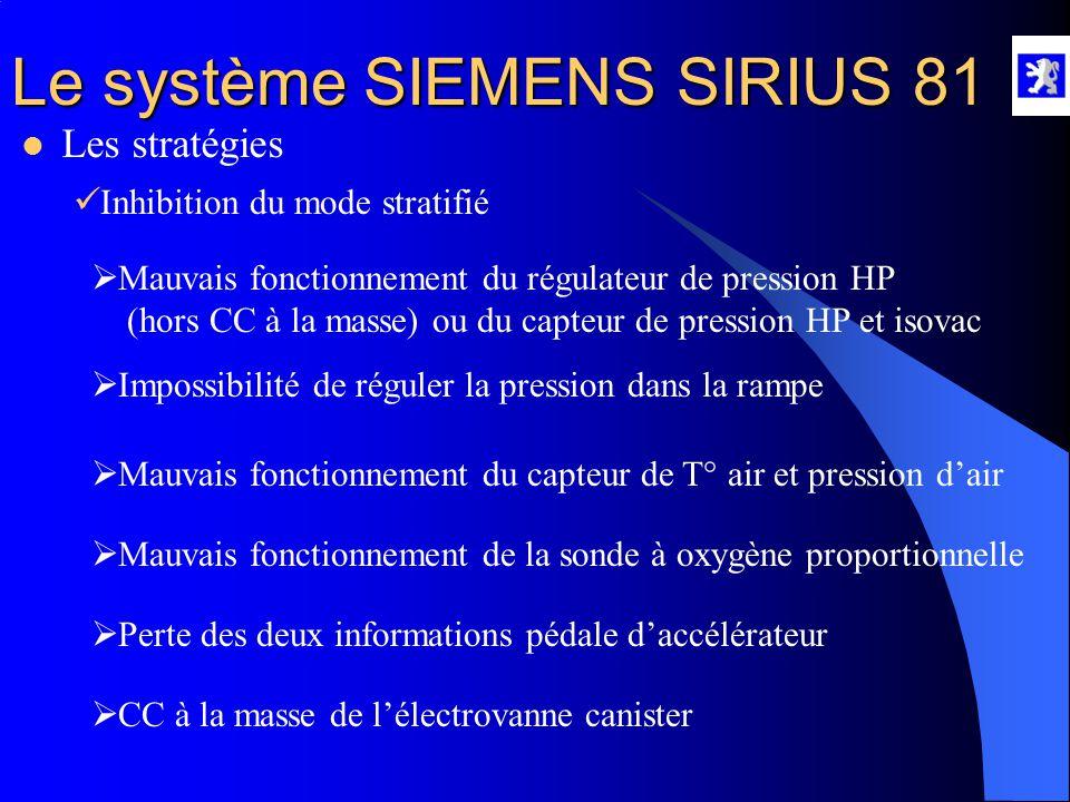 Le système SIEMENS SIRIUS 81  Les stratégies  Limites de fonctionnement du mode stratifié  Charge moteur > mi-charge  Déstockage du dioxyde de Sou