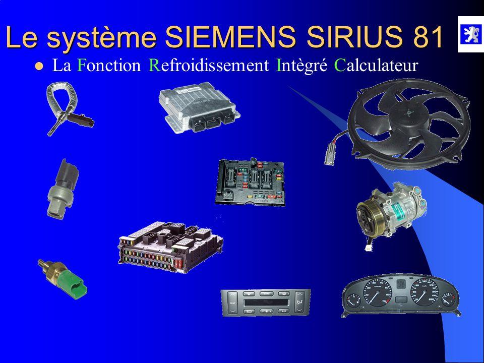 Le système SIEMENS SIRIUS 81  Les stratégies  Inhibition du mode stratifié  Mauvais fonctionnement du régulateur de pression HP (hors CC à la masse