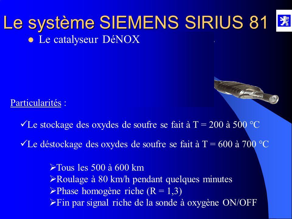 Le système SIEMENS SIRIUS 81 Particularités :  Le stockage des NOX se fait à T = 200 à 500 °C  Le catalyseur DéNOX  Le déstockage des NOX se fait à