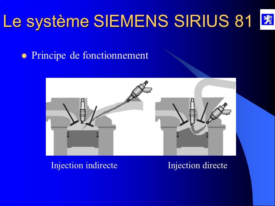 Le système SIEMENS SIRIUS 81  Consignes de sécurité –Ne pas intervenir sur le circuit haute pression –Rester hors de portée d'un éventuel jet de carb