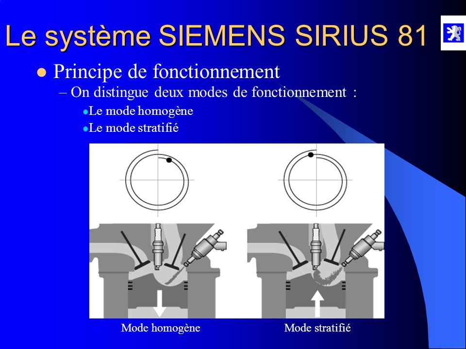 Le système SIEMENS SIRIUS 81  Principe de fonctionnement Mode homogèneMode stratifié – On distingue deux modes de fonctionnement :  Le mode homogène  Le mode stratifié