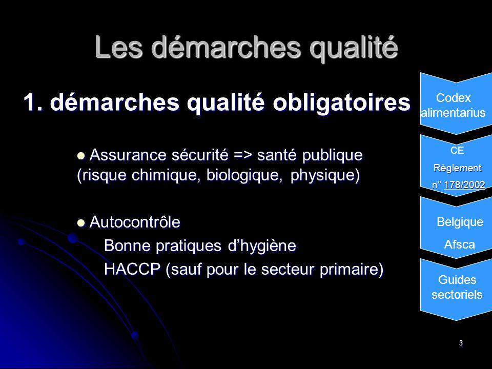 3 Les démarches qualité 1. démarches qualité obligatoires  Assurance sécurité => santé publique (risque chimique, biologique, physique)  Autocontrôl