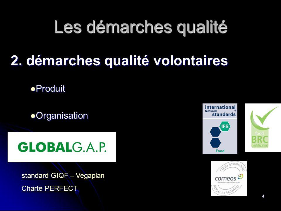 4 Les démarches qualité 2. démarches qualité volontaires  Produit  Organisation standard GIQF – Vegaplan Charte PERFECT