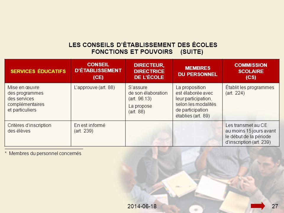 2014-06-18282014-06-1827 SERVICES ÉDUCATIFS CONSEIL D'ÉTABLISSEMENT (CE) DIRECTEUR, DIRECTRICE DE L'ÉCOLE MEMBRES DU PERSONNEL COMMISSION SCOLAIRE (CS) Mise en œuvre des programmes des services complémentaires et particuliers L'approuve (art.