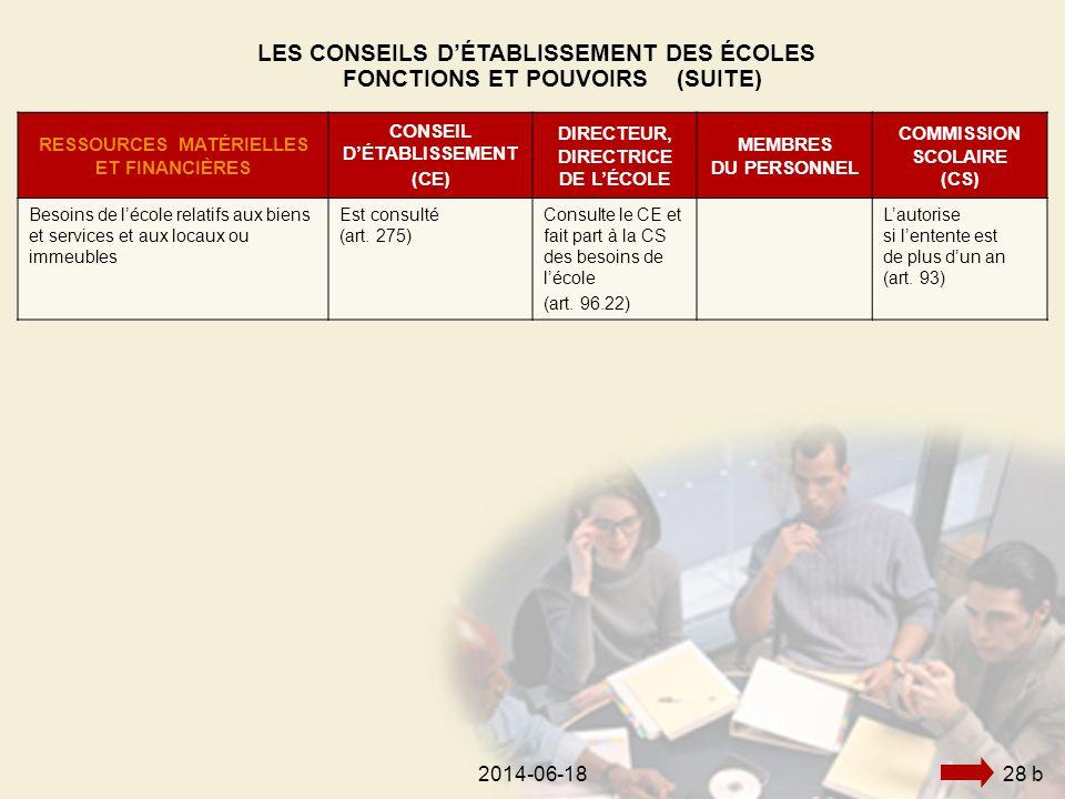 2014-06-18302014-06-1828 b RESSOURCES MATÉRIELLES ET FINANCIÈRES CONSEIL D'ÉTABLISSEMENT (CE) DIRECTEUR, DIRECTRICE DE L'ÉCOLE MEMBRES DU PERSONNEL COMMISSION SCOLAIRE (CS) Besoins de l'école relatifs aux biens et services et aux locaux ou immeubles Est consulté (art.