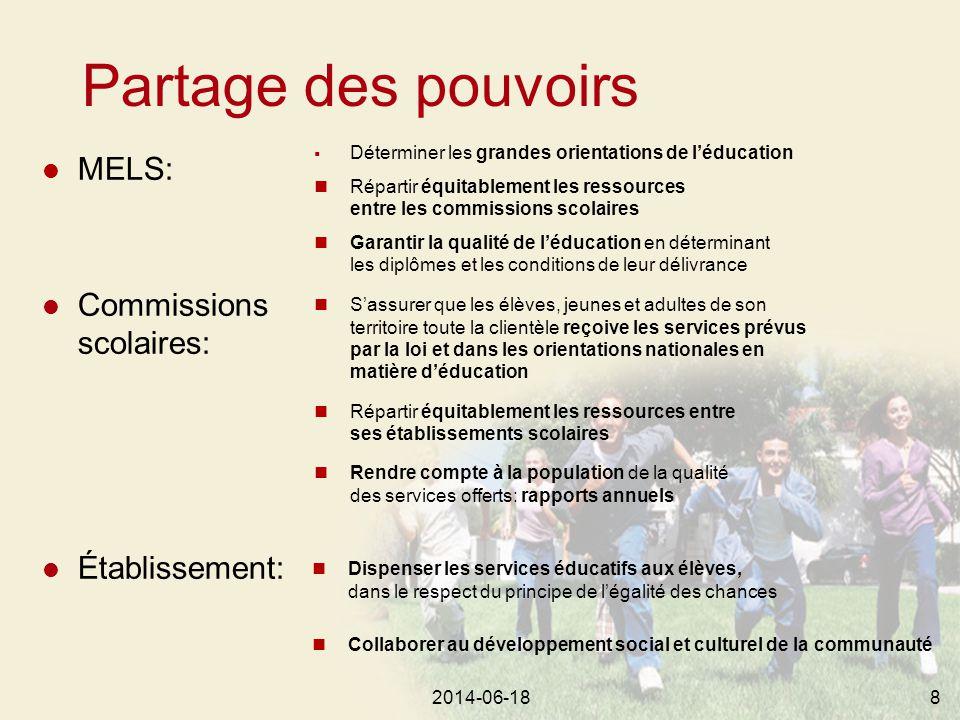 2014-06-18292014-06-1828 a RESSOURCES MATÉRIELLES ET FINANCIÈRES CONSEIL D'ÉTABLISSEMENT (CE) DIRECTEUR, DIRECTRICE DE L'ÉCOLE MEMBRES DU PERSONNEL COMMISSION SCOLAIRE (CS) Utilisation des locaux ou immeubles L'approuve (art.
