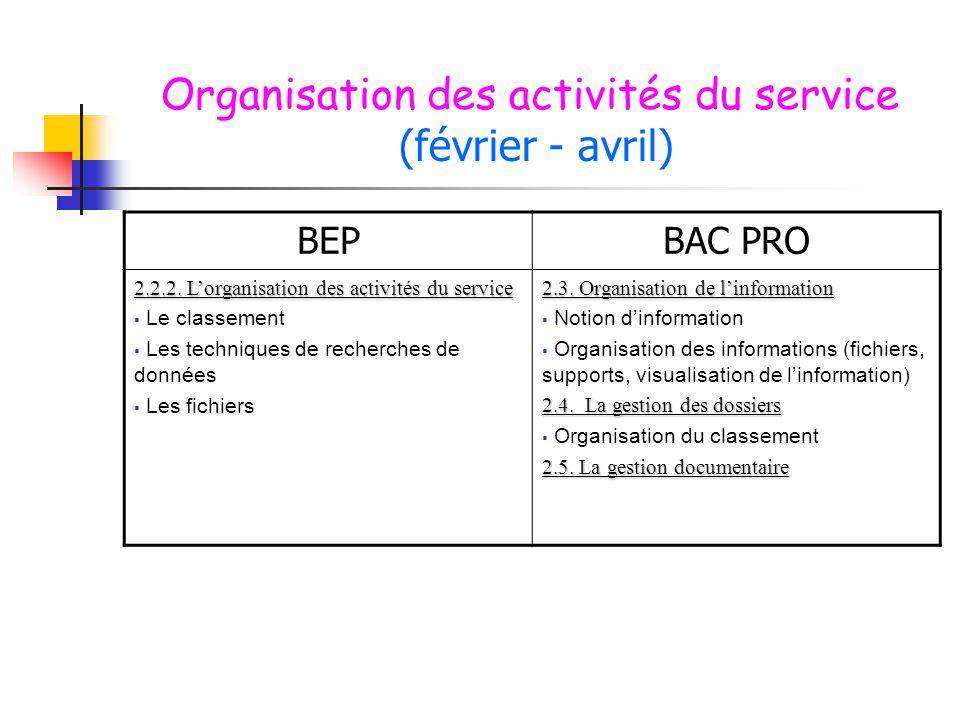 Organisation des activités du service (février - avril) BEPBAC PRO 2.2.2. L'organisation des activités du service  Le classement  Les techniques de