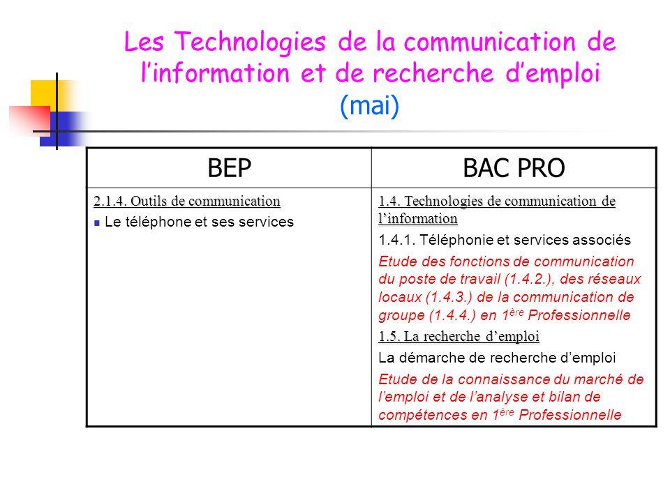 Les Technologies de la communication de l'information et de recherche d'emploi (mai) BEPBAC PRO 2.1.4. Outils de communication  Le téléphone et ses s
