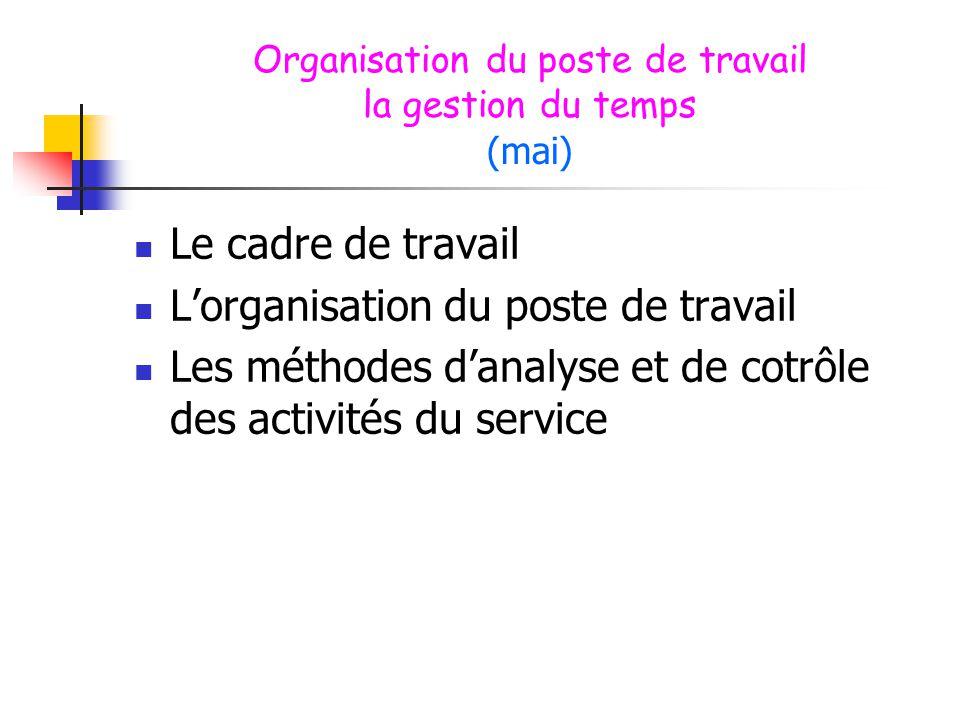 Organisation du poste de travail la gestion du temps (mai)  Le cadre de travail  L'organisation du poste de travail  Les méthodes d'analyse et de c