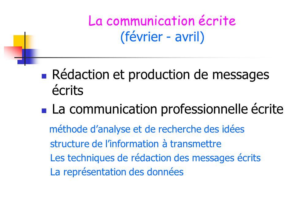 La communication écrite (février - avril)  Rédaction et production de messages écrits  La communication professionnelle écrite méthode d'analyse et