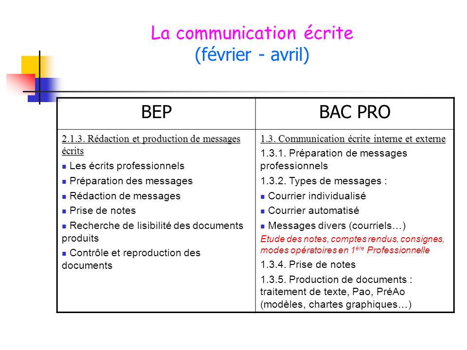 La communication écrite (février - avril) BEPBAC PRO 2.1.3. Rédaction et production de messages écrits  Les écrits professionnels  Préparation des m