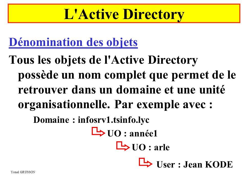 Yonel GRUSSON Dénomination des objets Tous les objets de l'Active Directory possède un nom complet que permet de le retrouver dans un domaine et une u