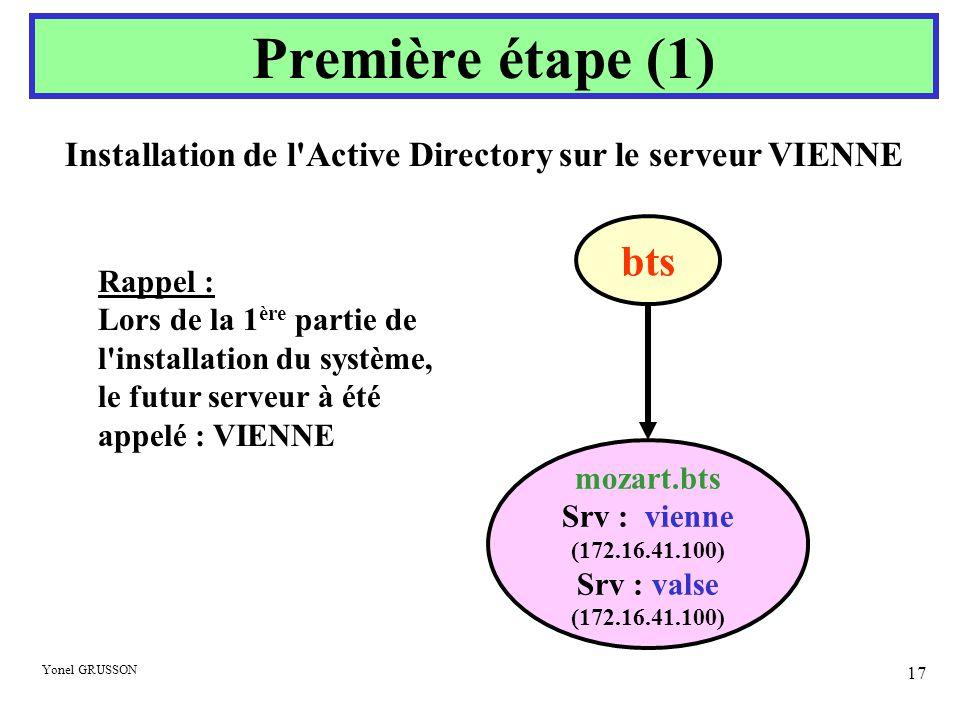 Yonel GRUSSON 17 Première étape (1) mozart.bts Srv : vienne (172.16.41.100) Srv : valse (172.16.41.100) bts Rappel : Lors de la 1 ère partie de l'inst