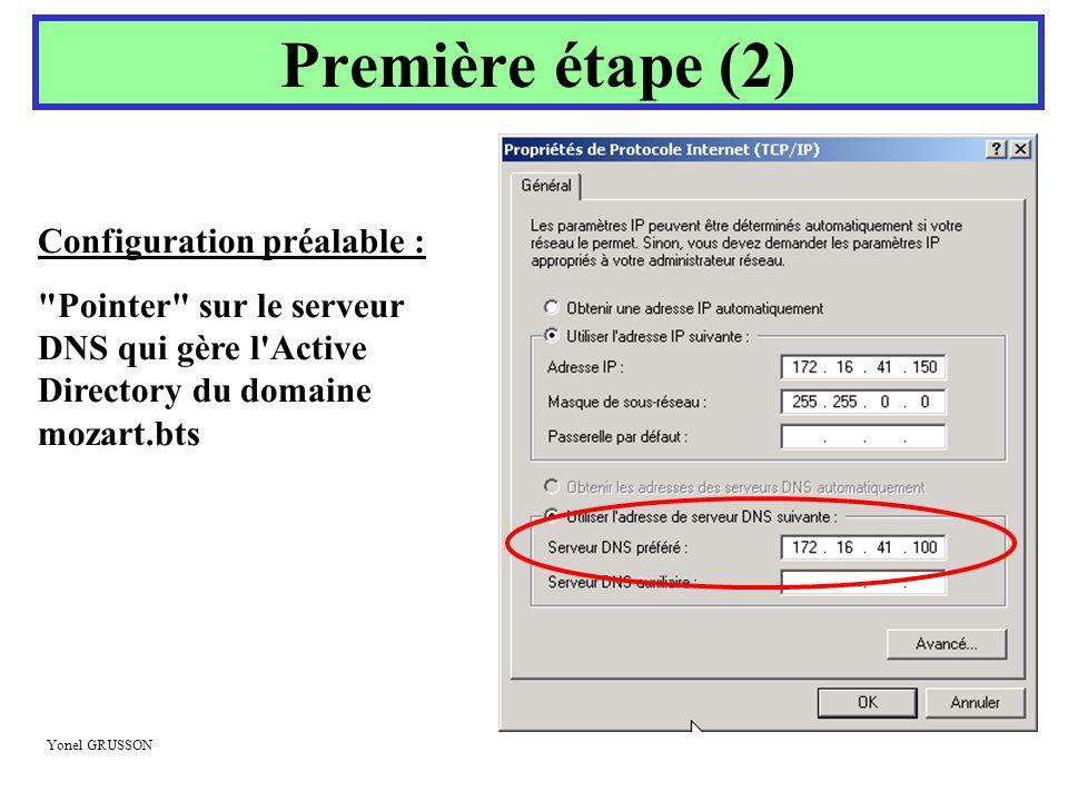 Yonel GRUSSON Première étape (2) Configuration préalable :