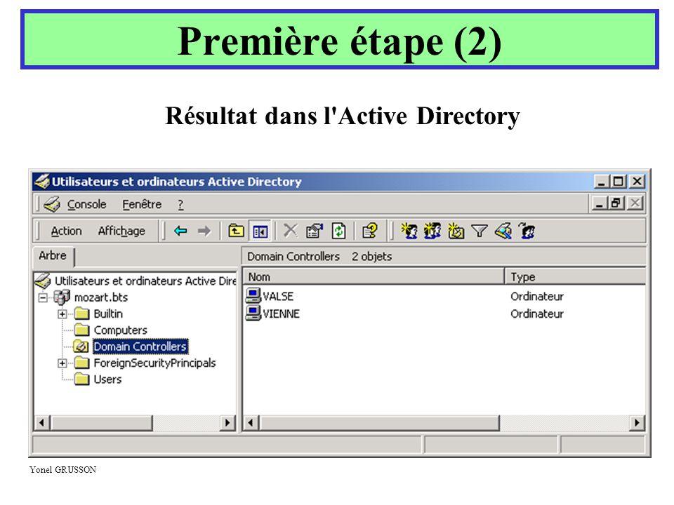 Yonel GRUSSON Première étape (2) Résultat dans l'Active Directory