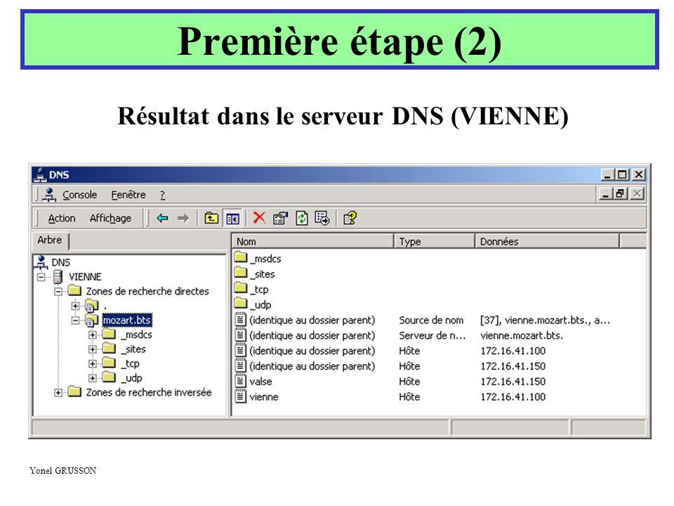 Yonel GRUSSON Première étape (2) Résultat dans le serveur DNS (VIENNE)