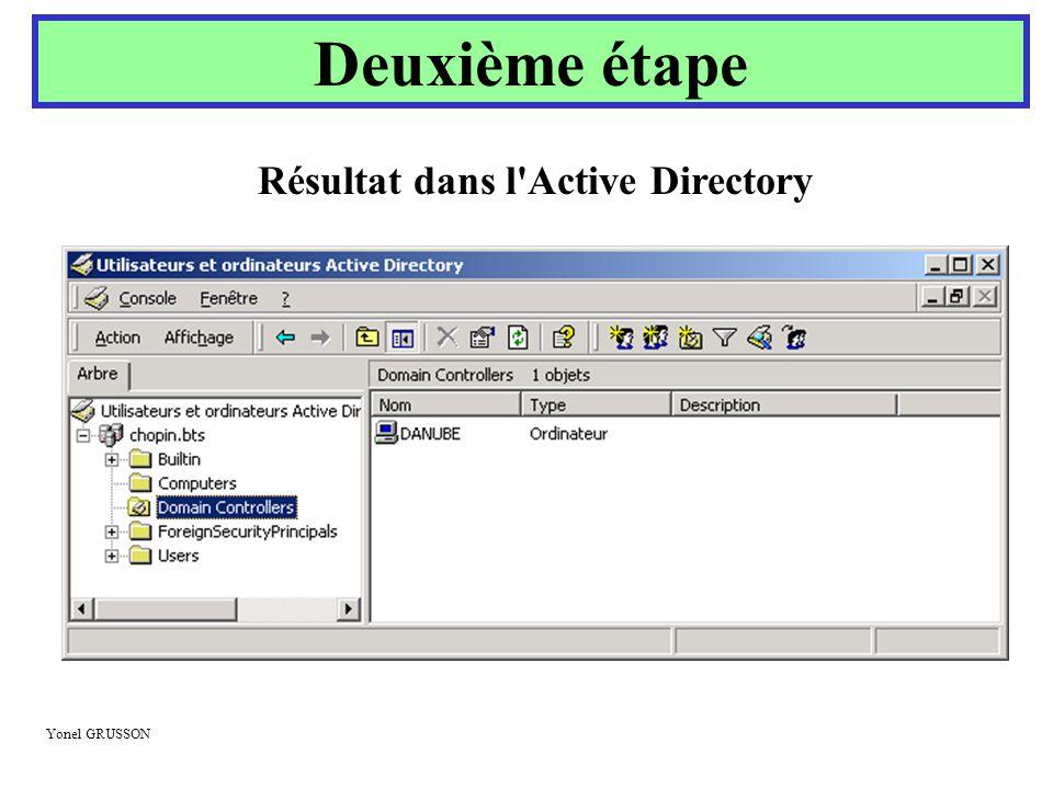 Yonel GRUSSON Deuxième étape Résultat dans l'Active Directory
