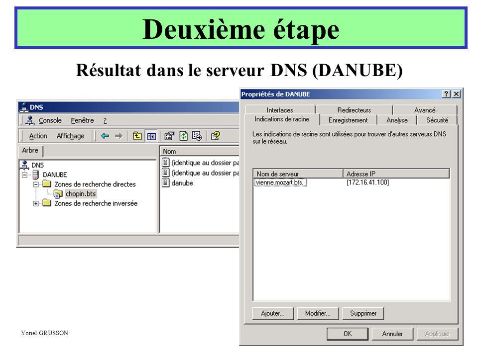 Yonel GRUSSON Deuxième étape Résultat dans le serveur DNS (DANUBE)