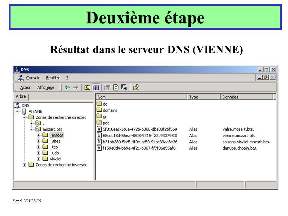 Yonel GRUSSON Deuxième étape Résultat dans le serveur DNS (VIENNE)