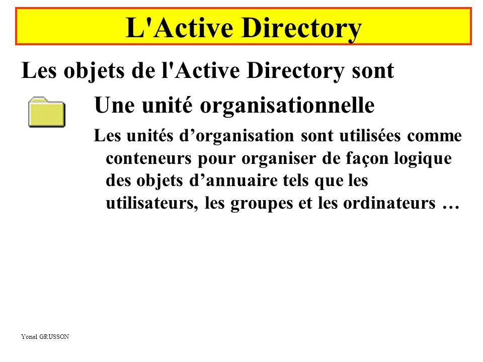 Yonel GRUSSON Tous les objets ont des attributs, par exemple :  Nom et prénom d un utilisateur  Nom de partage d un dossier Certains attributs sont obligatoires (nom de l utilisateur) d autres sont facultatifs (son numéro de téléphone) L Active Directory