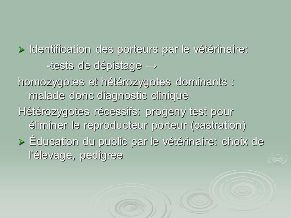  Identification des porteurs par le vétérinaire: -tests de dépistage → homozygotes et hétérozygotes dominants : malade donc diagnostic clinique Hétér