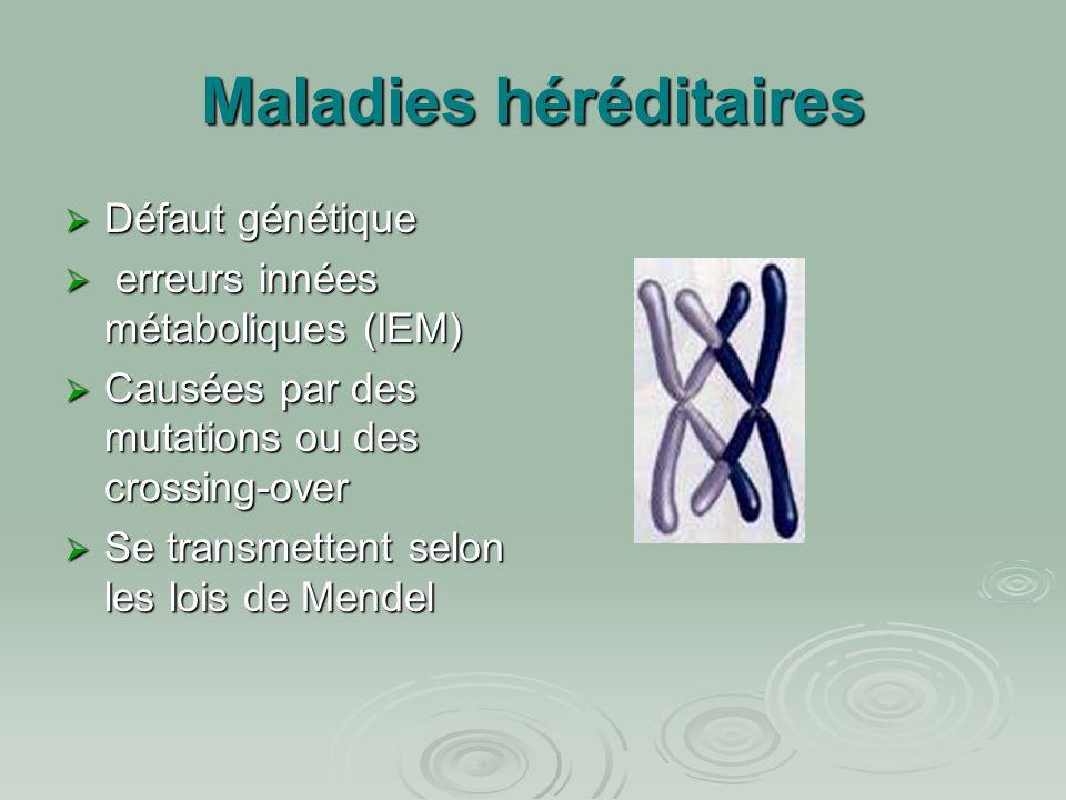 Maladies héréditaires  Défaut génétique  erreurs innées métaboliques (IEM)  Causées par des mutations ou des crossing-over  Se transmettent selon