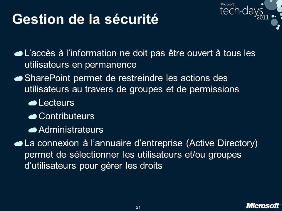 21 Gestion de la sécurité L'accès à l'information ne doit pas être ouvert à tous les utilisateurs en permanence SharePoint permet de restreindre les a