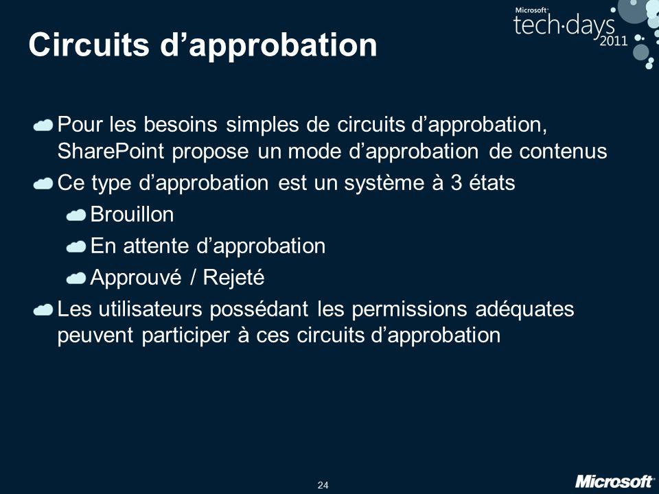 24 Circuits d'approbation Pour les besoins simples de circuits d'approbation, SharePoint propose un mode d'approbation de contenus Ce type d'approbati