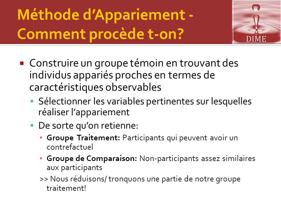 Méthode d'Appariement - Comment procède t-on?  Construire un groupe témoin en trouvant des individus appariés proches en termes de caractéristiques o
