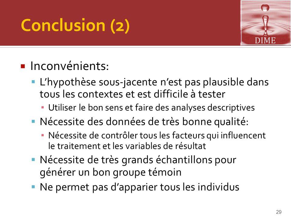 Conclusion (2)  Inconvénients:  L'hypothèse sous-jacente n'est pas plausible dans tous les contextes et est difficile à tester ▪ Utiliser le bon sen