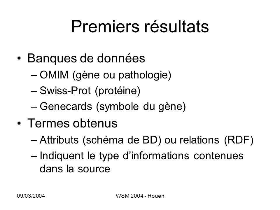 09/03/2004WSM 2004 - Rouen Premiers résultats •Banques de données –OMIM (gène ou pathologie) –Swiss-Prot (protéine) –Genecards (symbole du gène) •Term