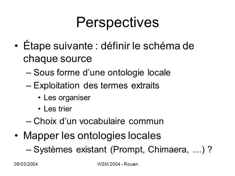09/03/2004WSM 2004 - Rouen Perspectives •Étape suivante : définir le schéma de chaque source –Sous forme d'une ontologie locale –Exploitation des term