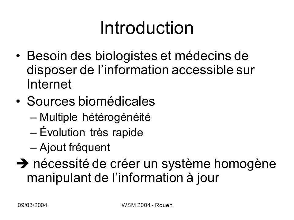 09/03/2004WSM 2004 - Rouen Introduction •Besoin des biologistes et médecins de disposer de l'information accessible sur Internet •Sources biomédicales