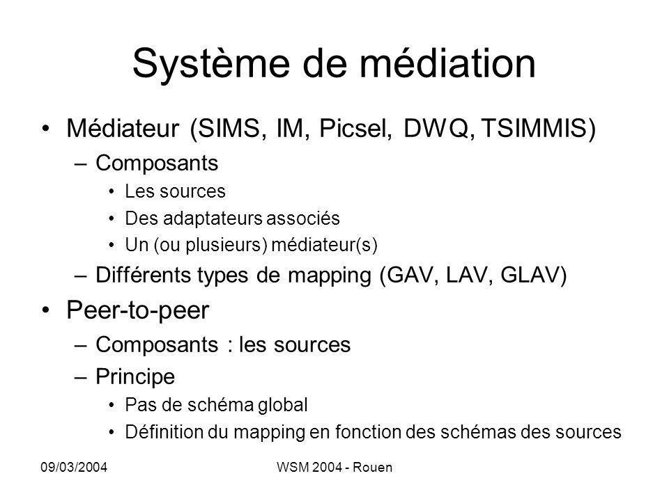 09/03/2004WSM 2004 - Rouen Système de médiation •Médiateur (SIMS, IM, Picsel, DWQ, TSIMMIS) –Composants •Les sources •Des adaptateurs associés •Un (ou