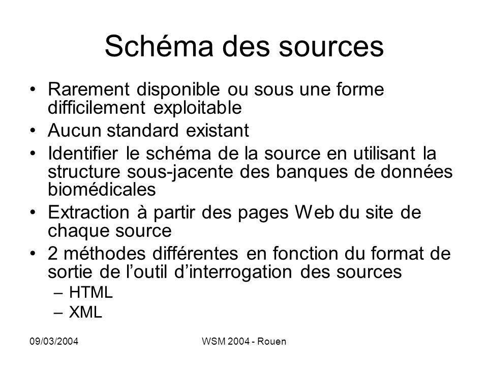 09/03/2004WSM 2004 - Rouen Schéma des sources •Rarement disponible ou sous une forme difficilement exploitable •Aucun standard existant •Identifier le