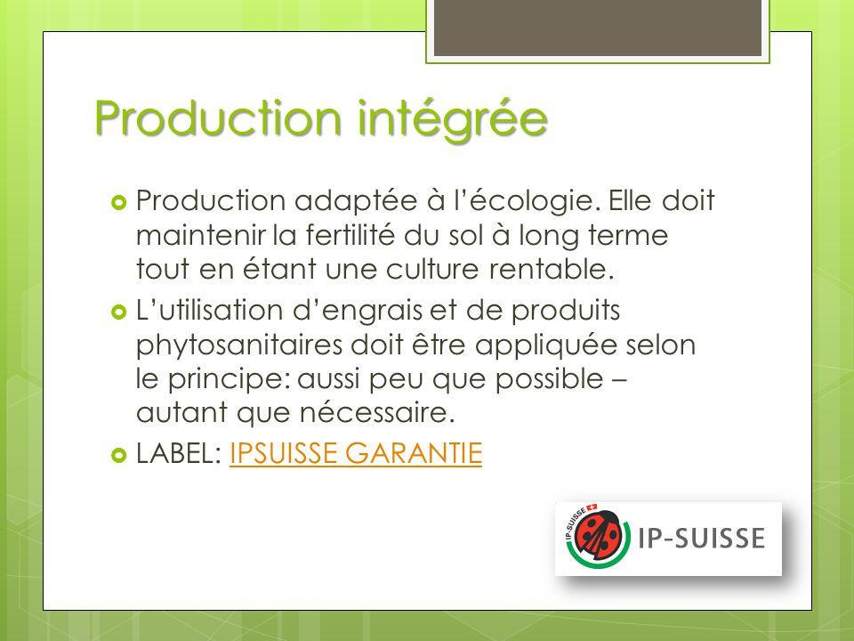 Production intégrée  Production adaptée à l'écologie. Elle doit maintenir la fertilité du sol à long terme tout en étant une culture rentable.  L'ut