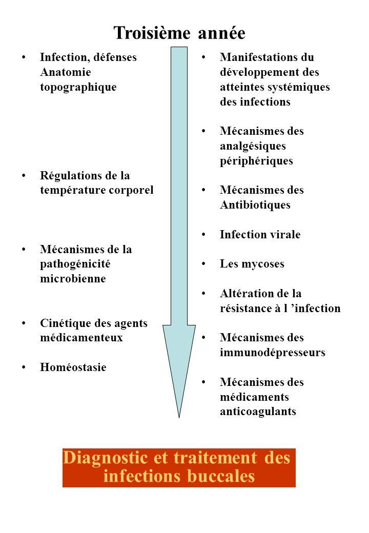 Troisième année •Infection, défenses Anatomie topographique •Régulations de la température corporel •Mécanismes de la pathogénicité microbienne •Cinétique des agents médicamenteux •Homéostasie •Manifestations du développement des atteintes systémiques des infections •Mécanismes des analgésiques périphériques •Mécanismes des Antibiotiques •Infection virale •Les mycoses •Altération de la résistance à l 'infection •Mécanismes des immunodépresseurs •Mécanismes des médicaments anticoagulants Diagnostic et traitement des infections buccales