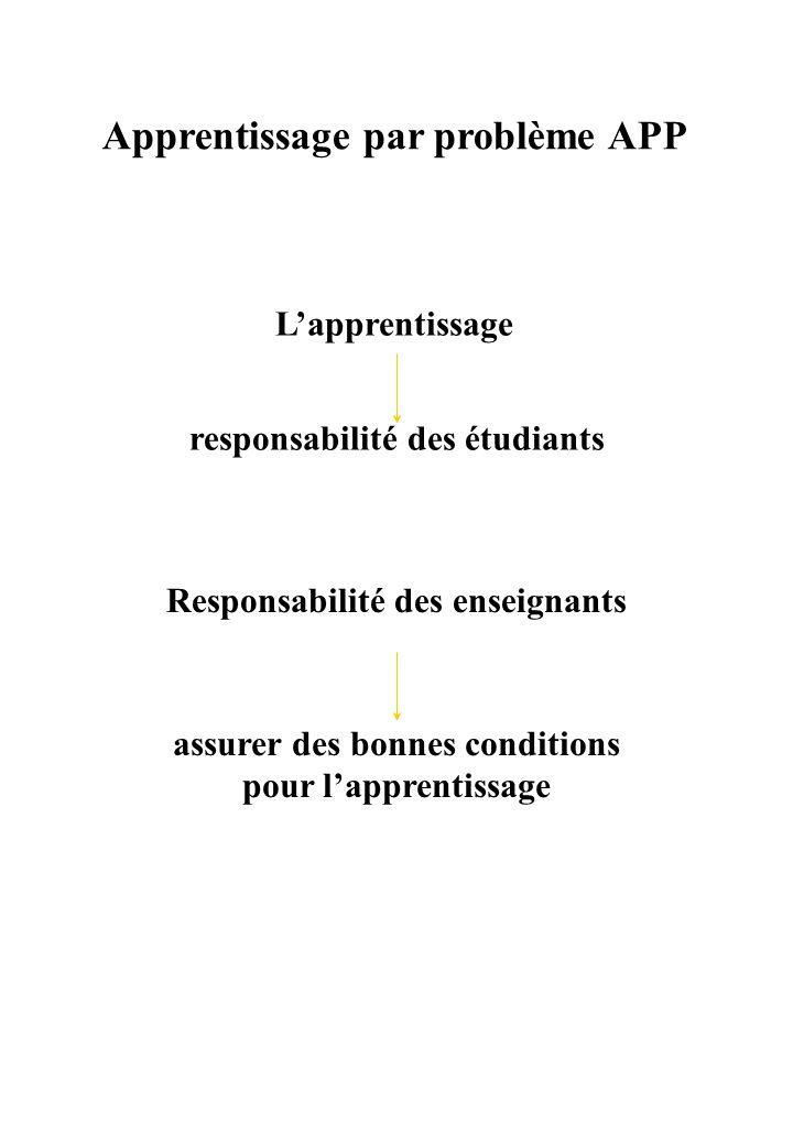 Apprentissage par problème APP responsabilité des étudiants assurer des bonnes conditions pour l'apprentissage L'apprentissage Responsabilité des enseignants