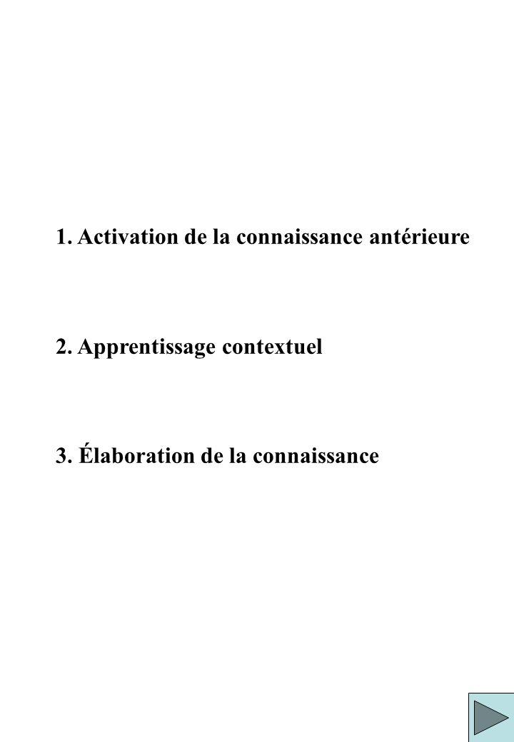 1. Activation de la connaissance antérieure 2. Apprentissage contextuel 3.