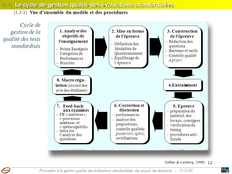 12 Le cycle de gestion qualité des évaluations standardisées [1.3] Le cycle de gestion qualité des évaluations standardisées [1.3.1] Vue d'ensemble du modèle et des procédures Cycle de gestion de la qualité des tests standardisés (Gilles & Leclercq, 1996) 1.