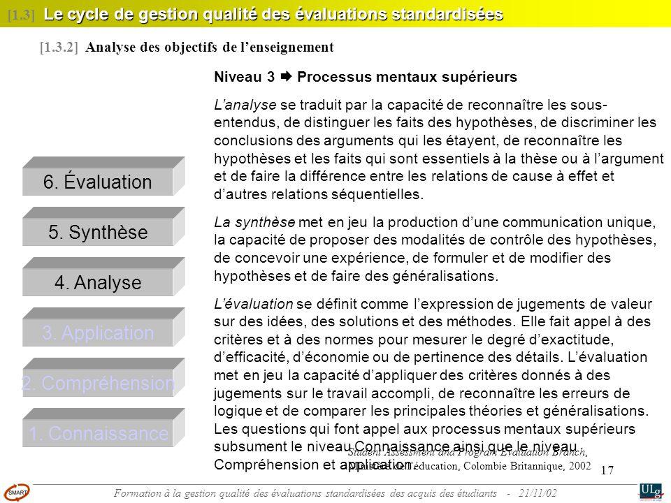 17 6. Évaluation 5. Synthèse 4. Analyse 3. Application 2. Compréhension 1. Connaissance Niveau 3  Processus mentaux supérieurs L'analyse se traduit p