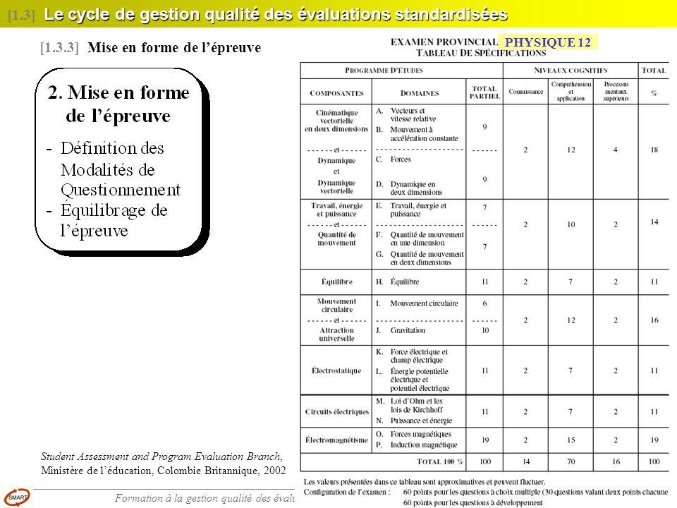 19 Formation à la gestion qualité des évaluations standardisées des acquis des étudiants - 21/11/02 Le cycle de gestion qualité des évaluations standardisées [1.3] Le cycle de gestion qualité des évaluations standardisées [1.3.3] Mise en forme de l'épreuve Student Assessment and Program Evaluation Branch, Ministère de l'éducation, Colombie Britannique, 2002 PHYSIQUE 12
