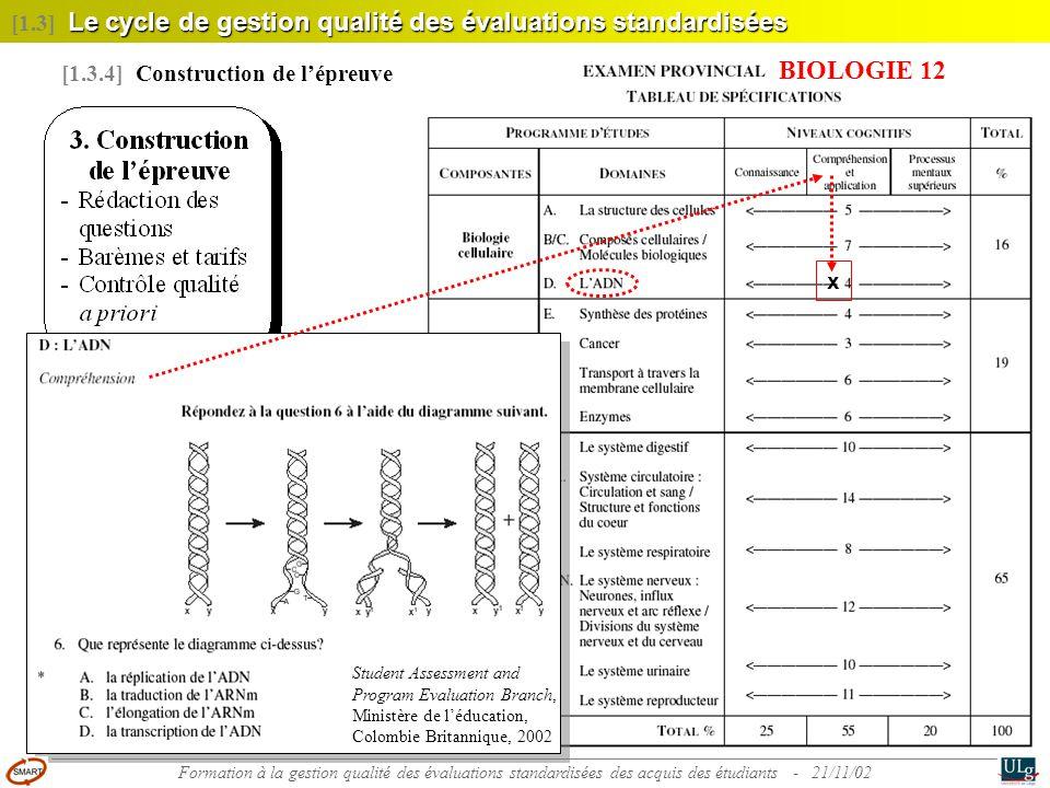 20 Le cycle de gestion qualité des évaluations standardisées [1.3] Le cycle de gestion qualité des évaluations standardisées [1.3.4] Construction de l