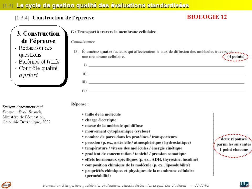 22 Le cycle de gestion qualité des évaluations standardisées [1.3] Le cycle de gestion qualité des évaluations standardisées [1.3.4] Construction de l