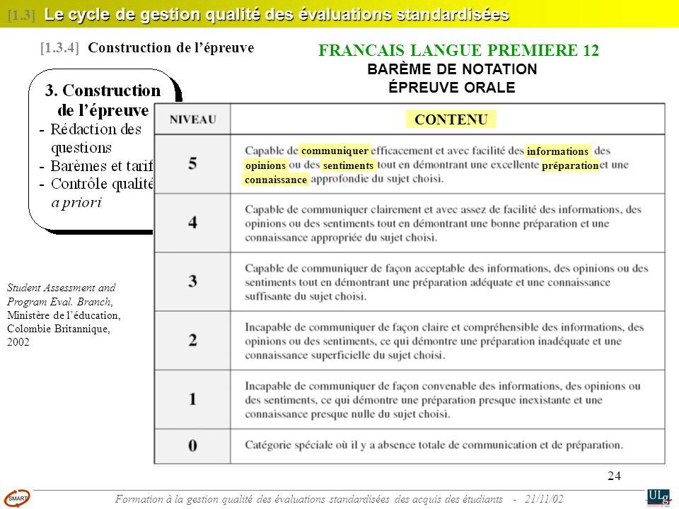 24 Le cycle de gestion qualité des évaluations standardisées [1.3] Le cycle de gestion qualité des évaluations standardisées [1.3.4] Construction de l