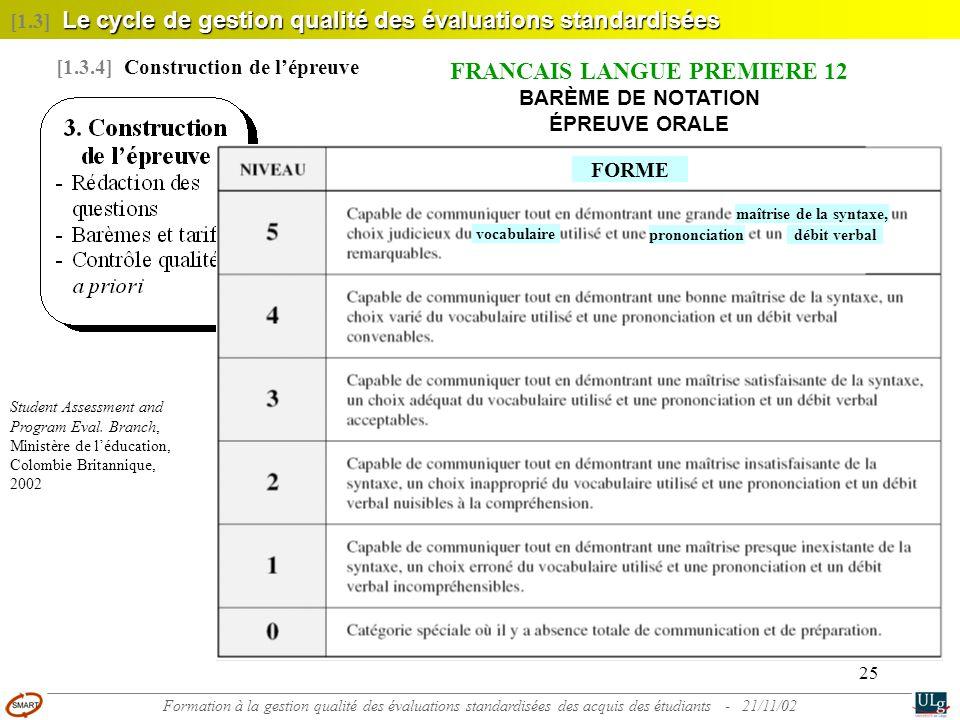 25 Le cycle de gestion qualité des évaluations standardisées [1.3] Le cycle de gestion qualité des évaluations standardisées [1.3.4] Construction de l'épreuve FRANÇAIS LANGUE PREMIÈRE 12 BARÈME DE NOTATION ÉPREUVE ORALE Student Assessment and Program Eval.