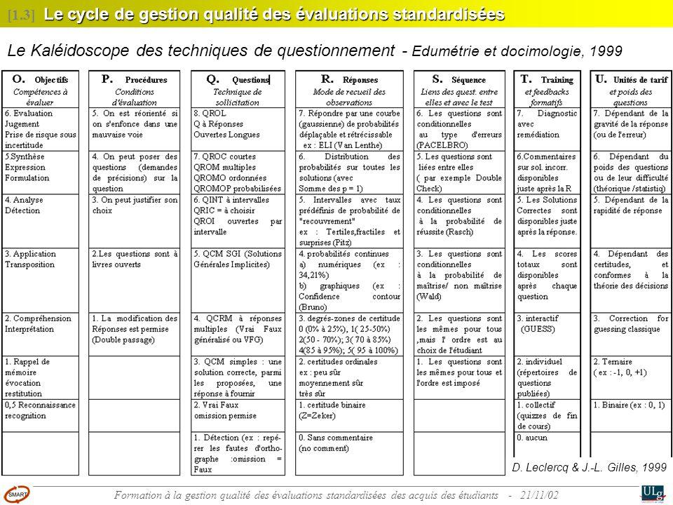 30 Le cycle de gestion qualité des évaluations standardisées [1.3] Le cycle de gestion qualité des évaluations standardisées Le Kaléidoscope des techn