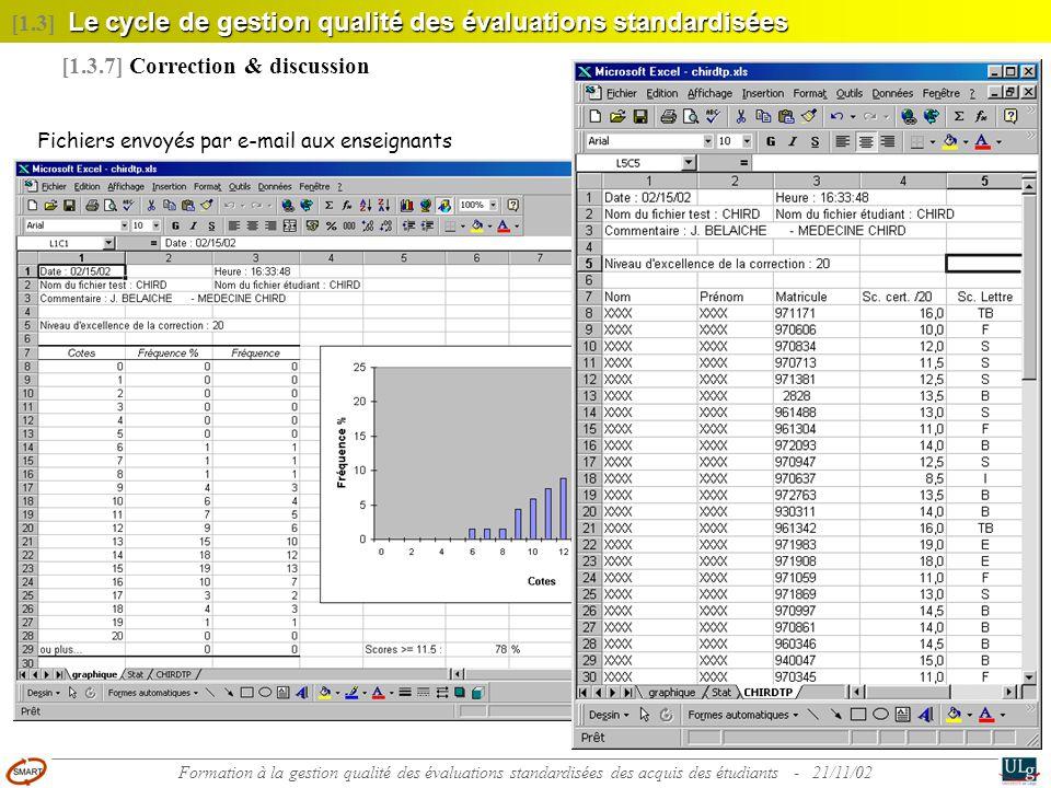 39 Fichiers envoyés par e-mail aux enseignants Le cycle de gestion qualité des évaluations standardisées [1.3] Le cycle de gestion qualité des évaluat