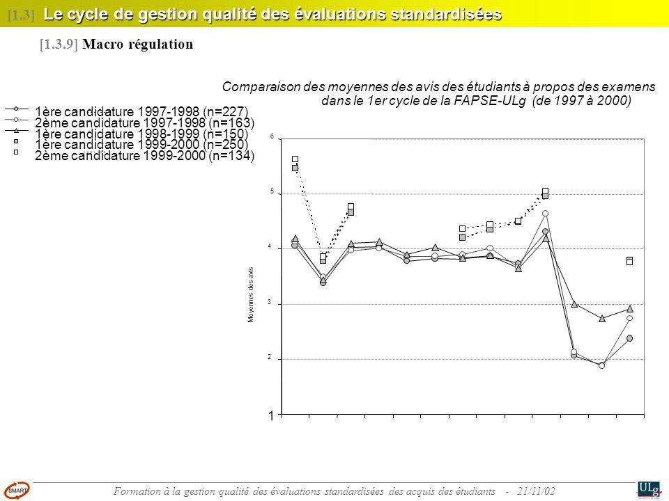 43 Comparaison des moyennes des avis des étudiants à propos des examens dans le 1er cycle de la FAPSE-ULg (de 1997 à 2000) 1 2 3 4 5 6 Moyennes des avis 1ère candidature 1997-1998 (n=227) 2ème candidature 1997-1998 (n=163) 1ère candidature 1998-1999 (n=150) 1ère candidature 1999-2000 (n=250) 2ème candidature 1999-2000 (n=134) Le cycle de gestion qualité des évaluations standardisées [1.3] Le cycle de gestion qualité des évaluations standardisées [1.3.9] Macro régulation Formation à la gestion qualité des évaluations standardisées des acquis des étudiants - 21/11/02